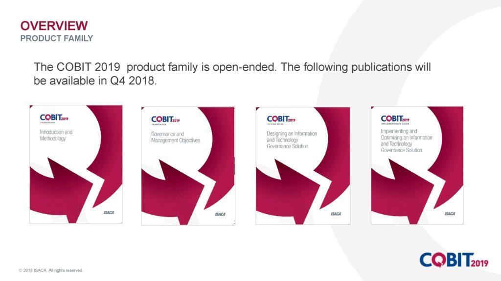COBIT 2019 Publikationen (Copyright ISACA)